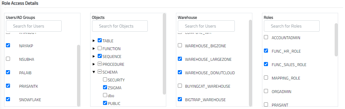 User Role Object Warehouse